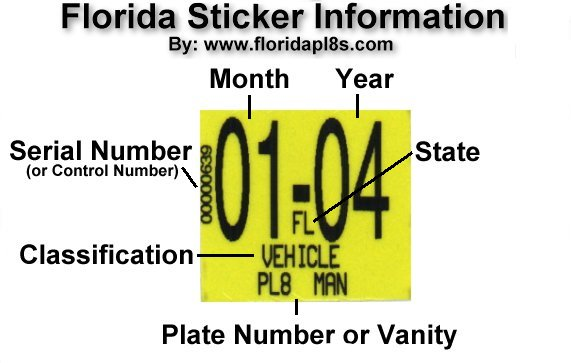 Florida Plates: New Style Sticker Information!